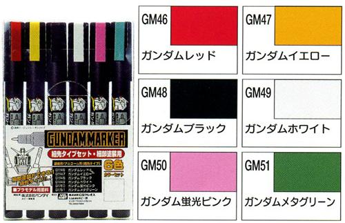 Gundam Marker Set Gundam Marker Gms110 Thin